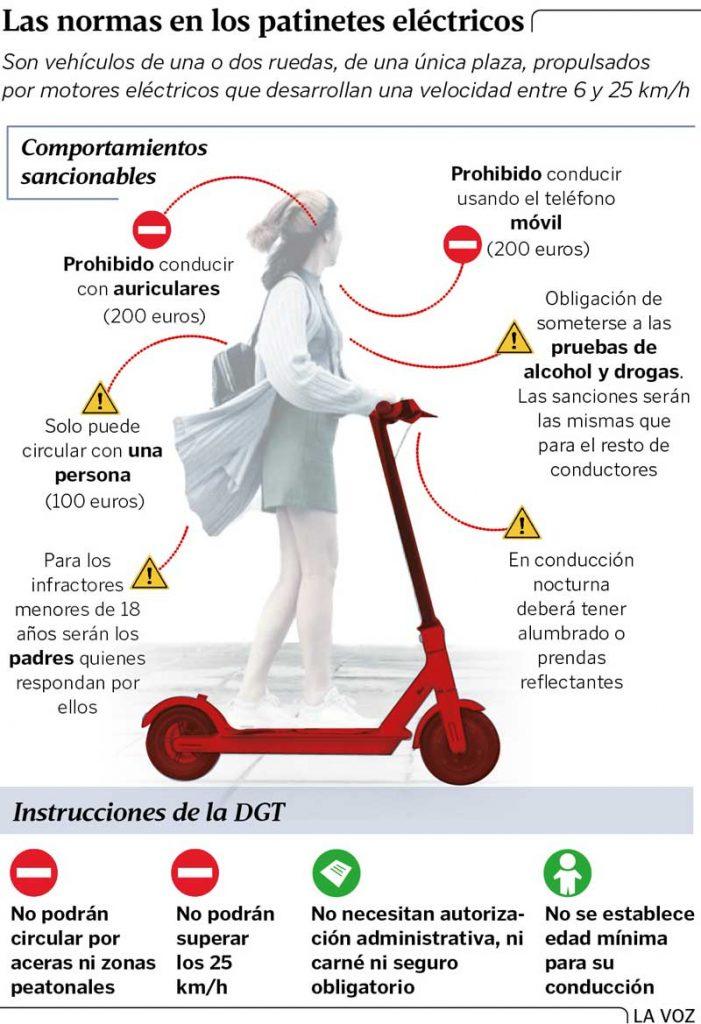 reglamentacion-dgt-patinetes-electricos